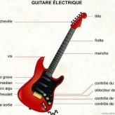 La guitare électrique
